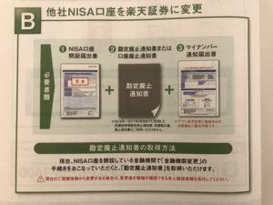 NISA口座開設のお手続き