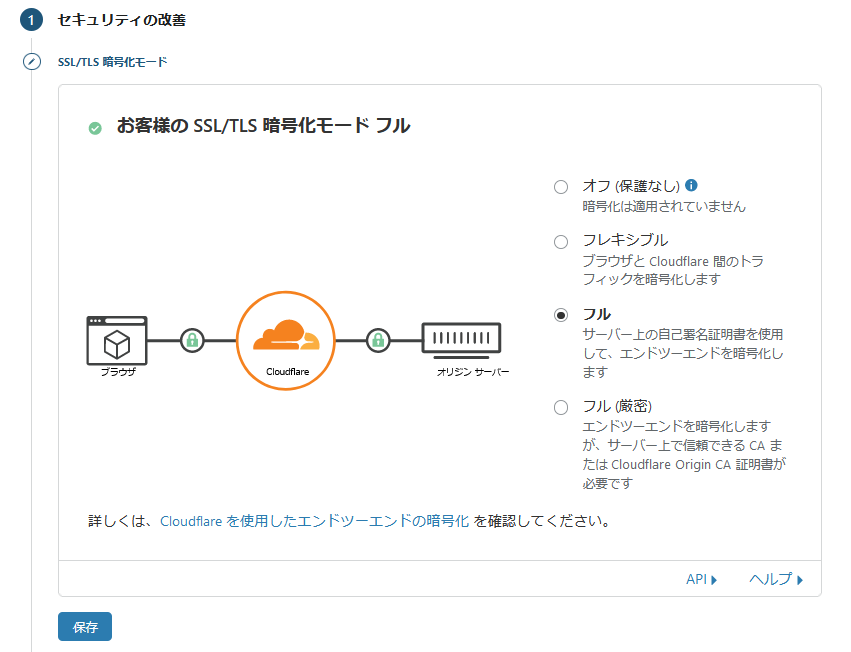cloudflare スタートアップガイド 2